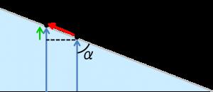 円周部分の拡大図