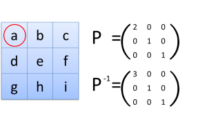 Matrix Example 1
