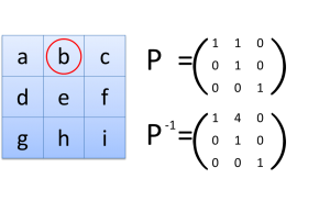 Matrix Example 2