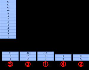 5-split shuffle