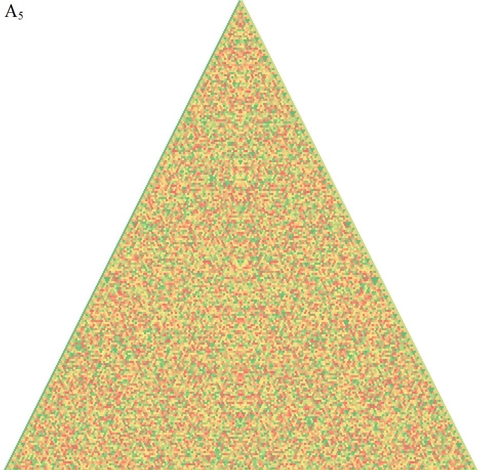 5次交代群のパスカルの三角形(小)
