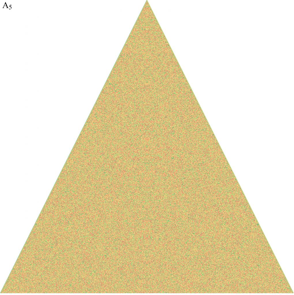 5次交代群のパスカルの三角形