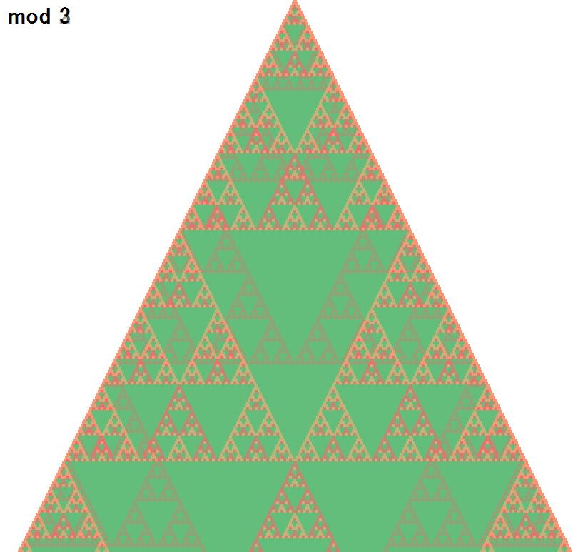 mod 2 とmod 3 のパスカルの三角形の重ね合わせ