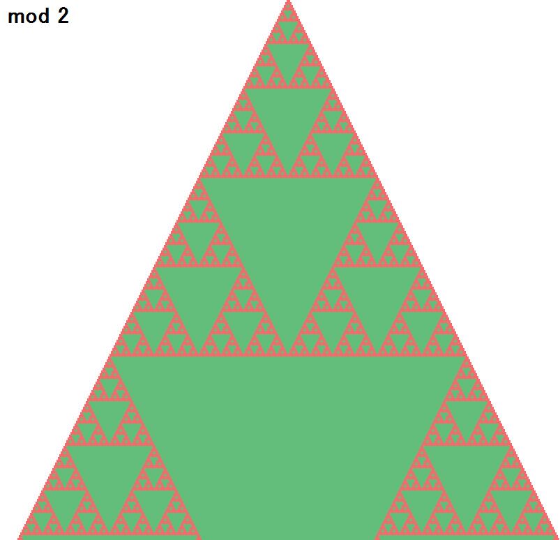 mod 2 のパスカルの三角形