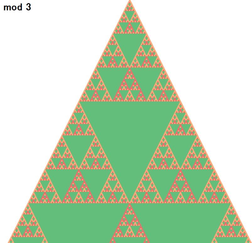 mod 3 のパスカルの三角形