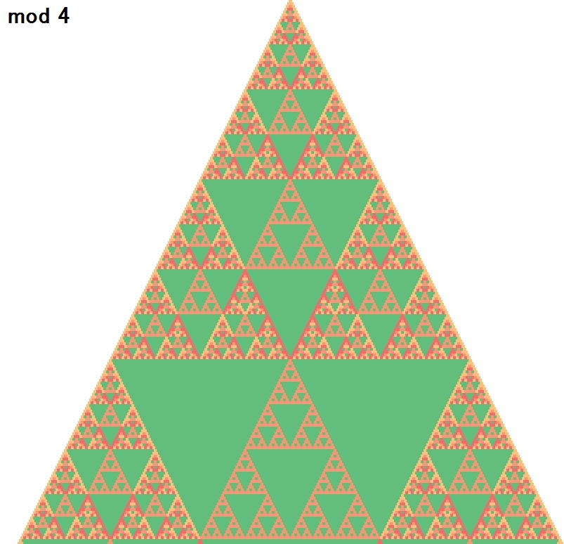 mod 4 のパスカルの三角形