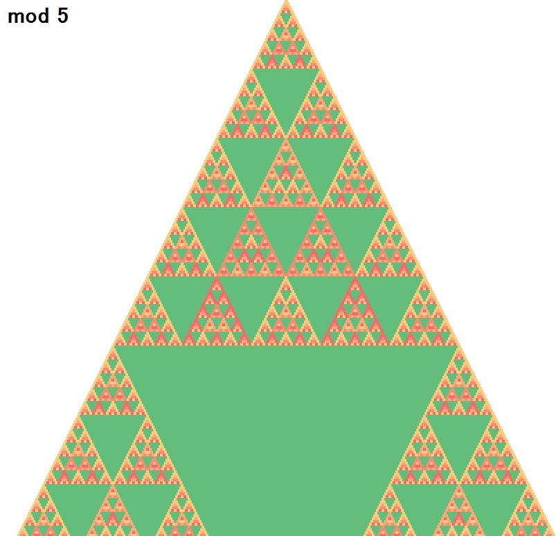 mod 5 のパスカルの三角形