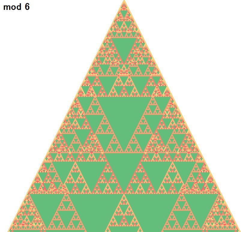 mod 6 のパスカルの三角形