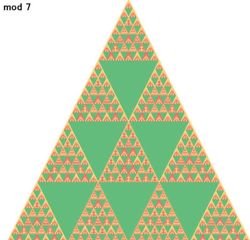 mod 7 のパスカルの三角形