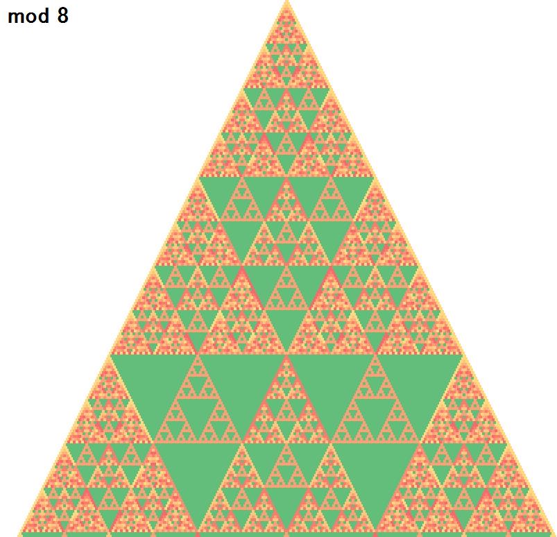 mod 8 のパスカルの三角形