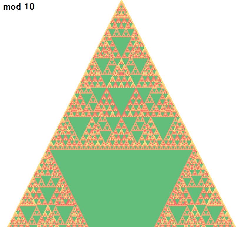 mod 10 のパスカルの三角形