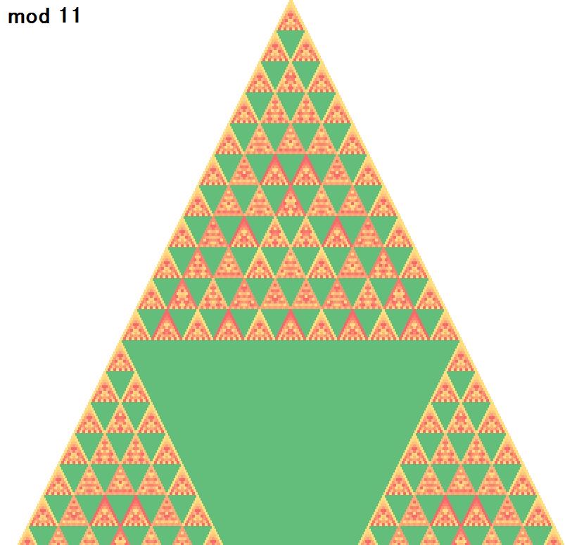 mod 11 のパスカルの三角形