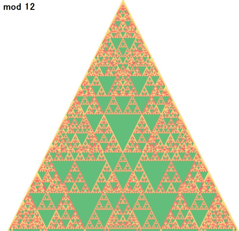 mod 12 のパスカルの三角形