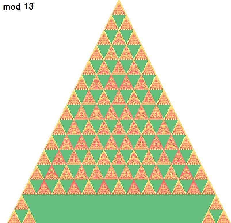 mod 13 のパスカルの三角形