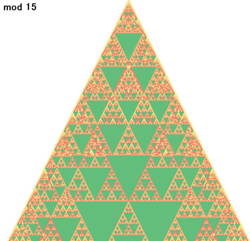 mod 15 のパスカルの三角形