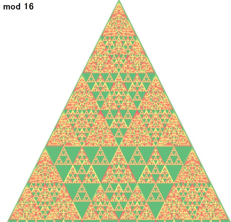 mod 16 のパスカルの三角形
