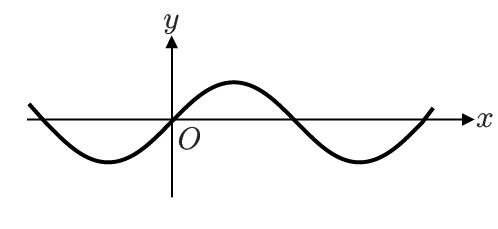 y=sin x