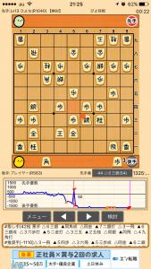 ぴよ将棋の検討グラフと読み筋